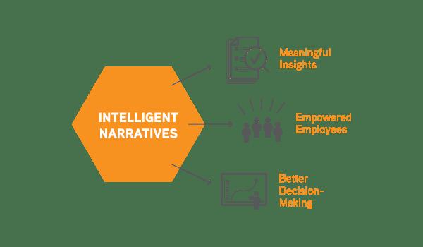 AI_Intelligent_Narratives_Bots